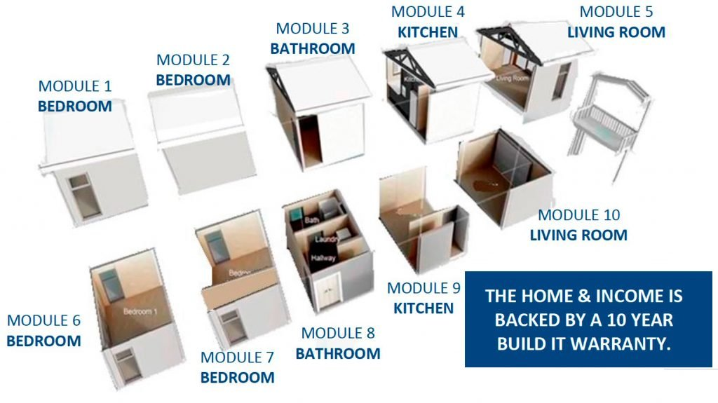 FIRSTBUILD HOME INCOME Modules