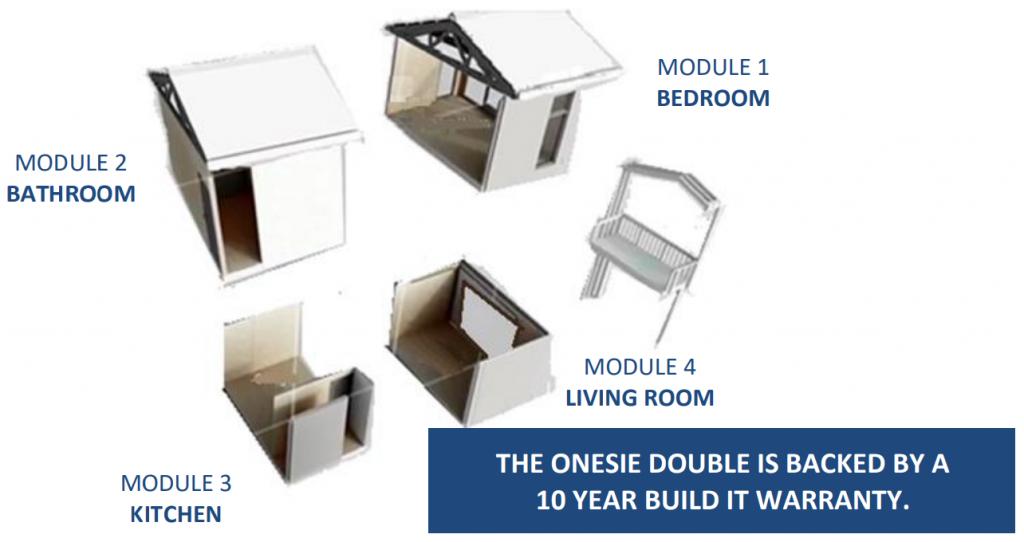 FIRSTBUILD ONESIE DOUBLE Modules